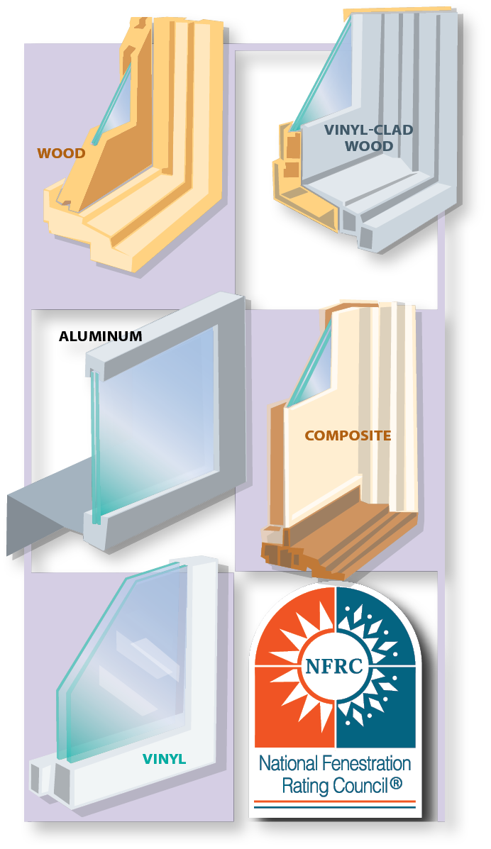 Page 34 Window Options