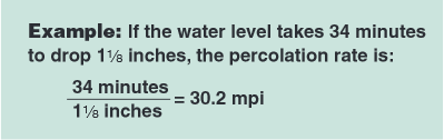 Examples water levels