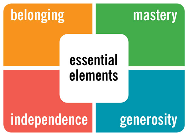 Essential Elements end