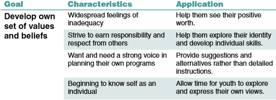 Emothional Development 15-18