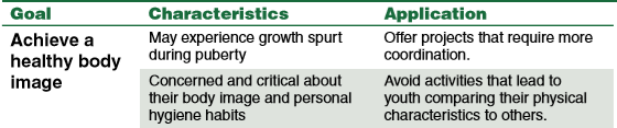 Physical Development 12-14