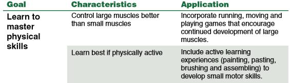Physical Development 5-8