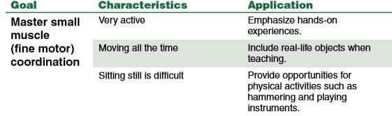 Physical Development 9-11