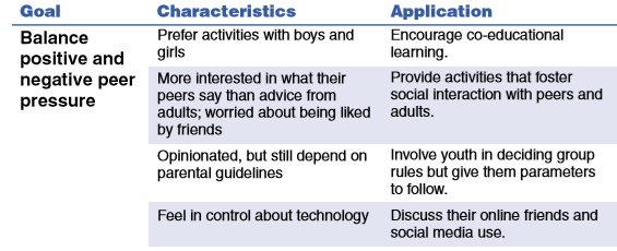 Social Development 12-14