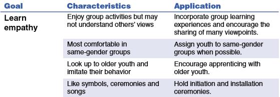Social Development 9-11