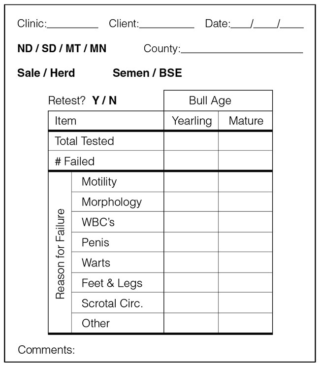 Page 30 Bulltest score card