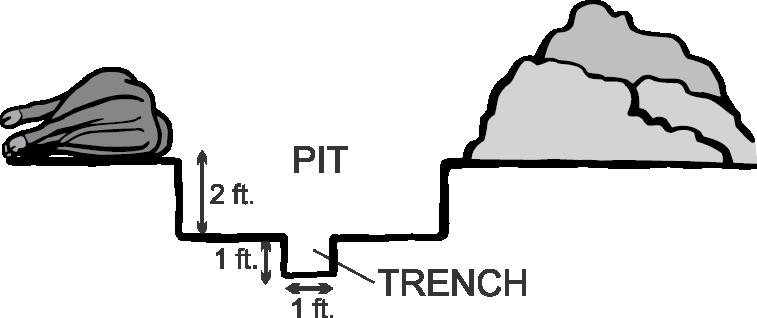 Figure B Cross Section