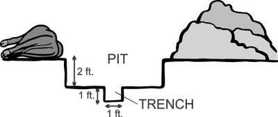 cross section of pit and trench
