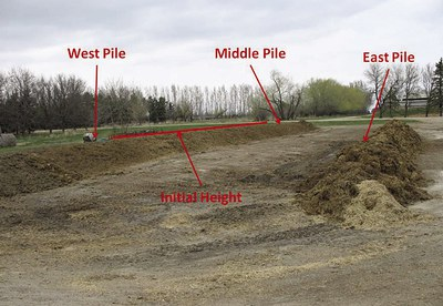 Photo by NDSU Carrington Research Extension Center