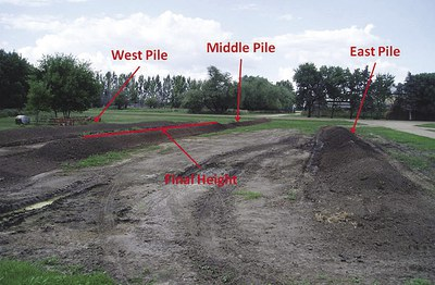 Photo by NDSU Carrington Research Extension Center Figure 2