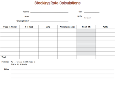 Stocking Rate Calculations