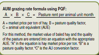AUM grazing rate formula