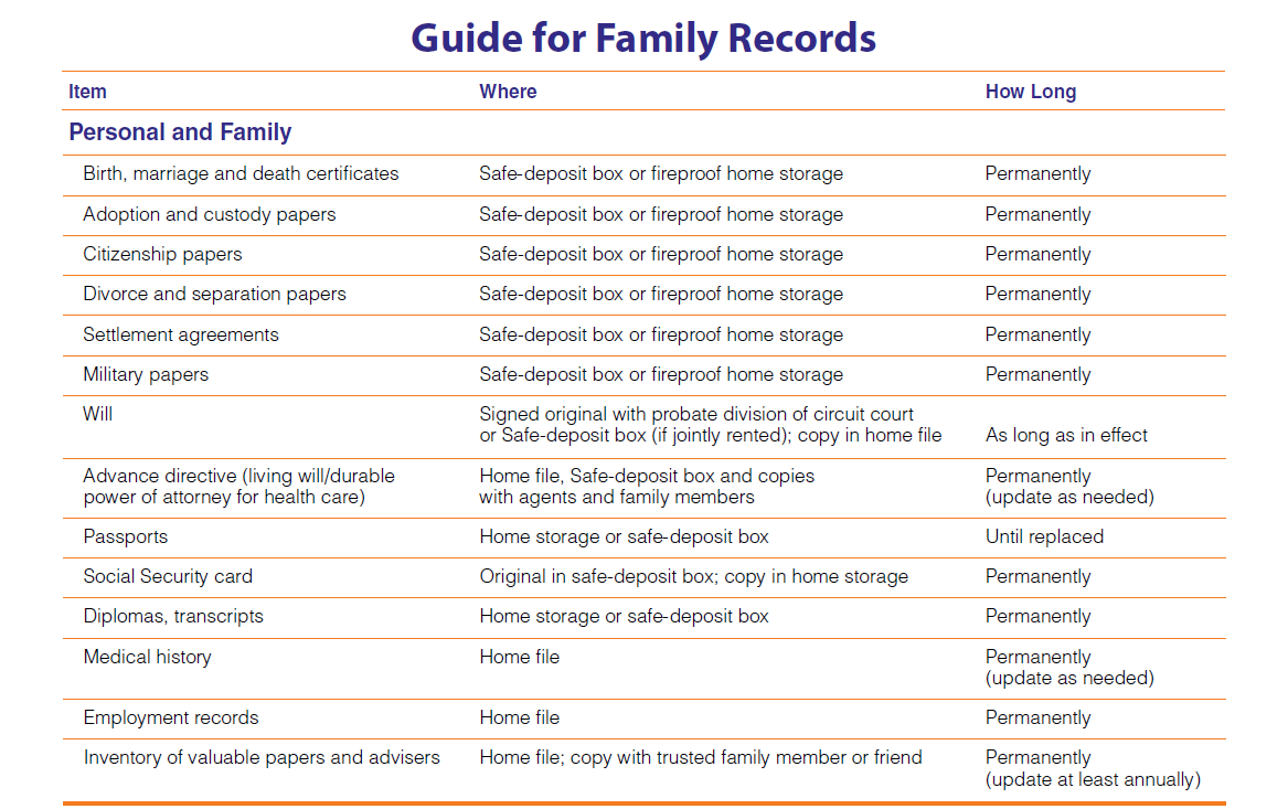 guide for family records