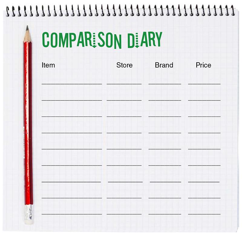 sample comparison diary