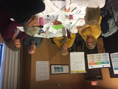 DiSC Assessment Round Table