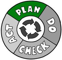 planningJurgenAppeloFlickr.png